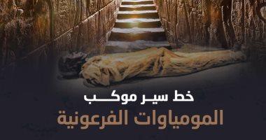 الرحلة الذهبية.. خط سير المومياوات الفرعونية.. إنفوجراف