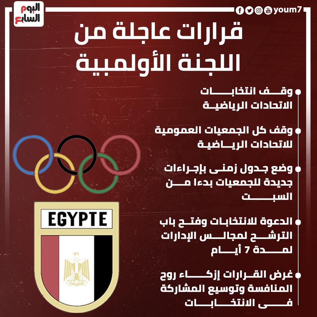 قرارات عاجلة من اللجنة الأولمبية المصرية.. إنفوجراف