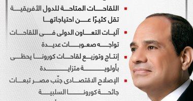 اقتصاد مصر قادر على التحديات.. الرئيس السيسى فى قمة العشرين للشراكة مع أفريقيا