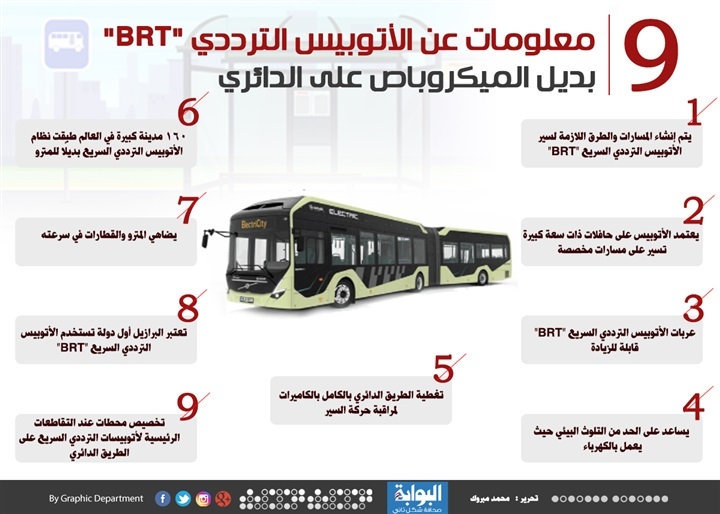 مشروع الأتوبيس الترددي BRT