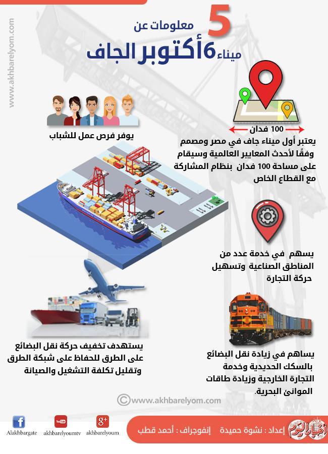 مشروع ميناء 6 أكتوبر الجاف