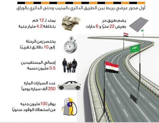 محور الملك عبدالله